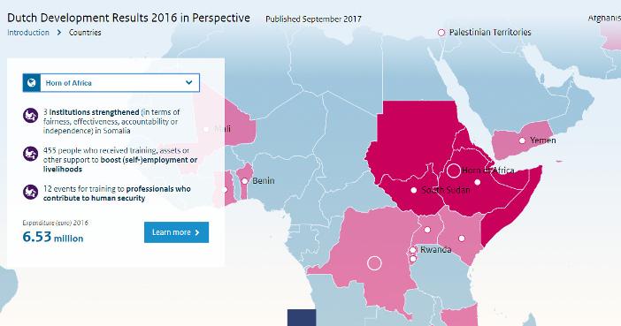 Dutch Development Results