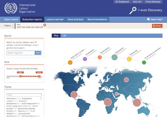 Interactive Visualization for the ILO