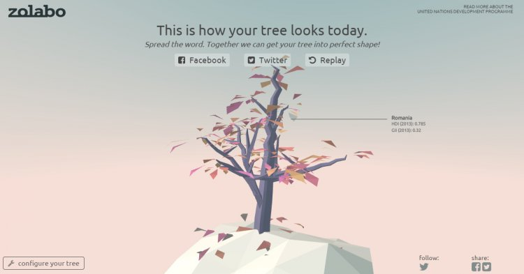 "Screenshot of web app ""Tree of Human Development"""
